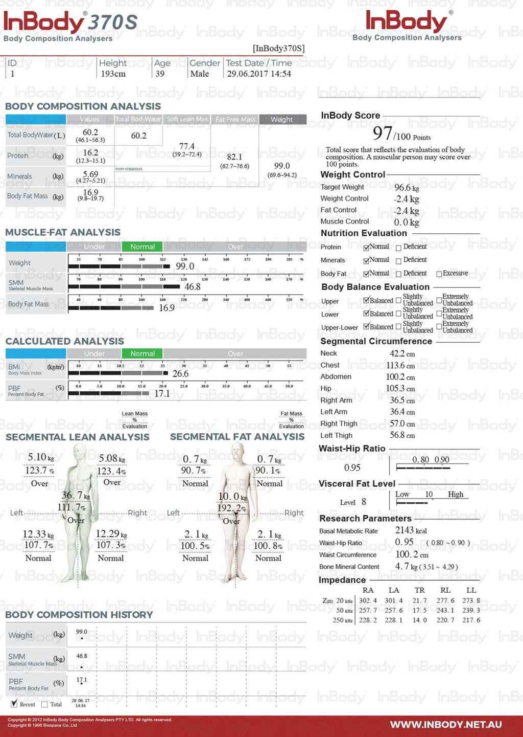 InBody 370s Sample Results
